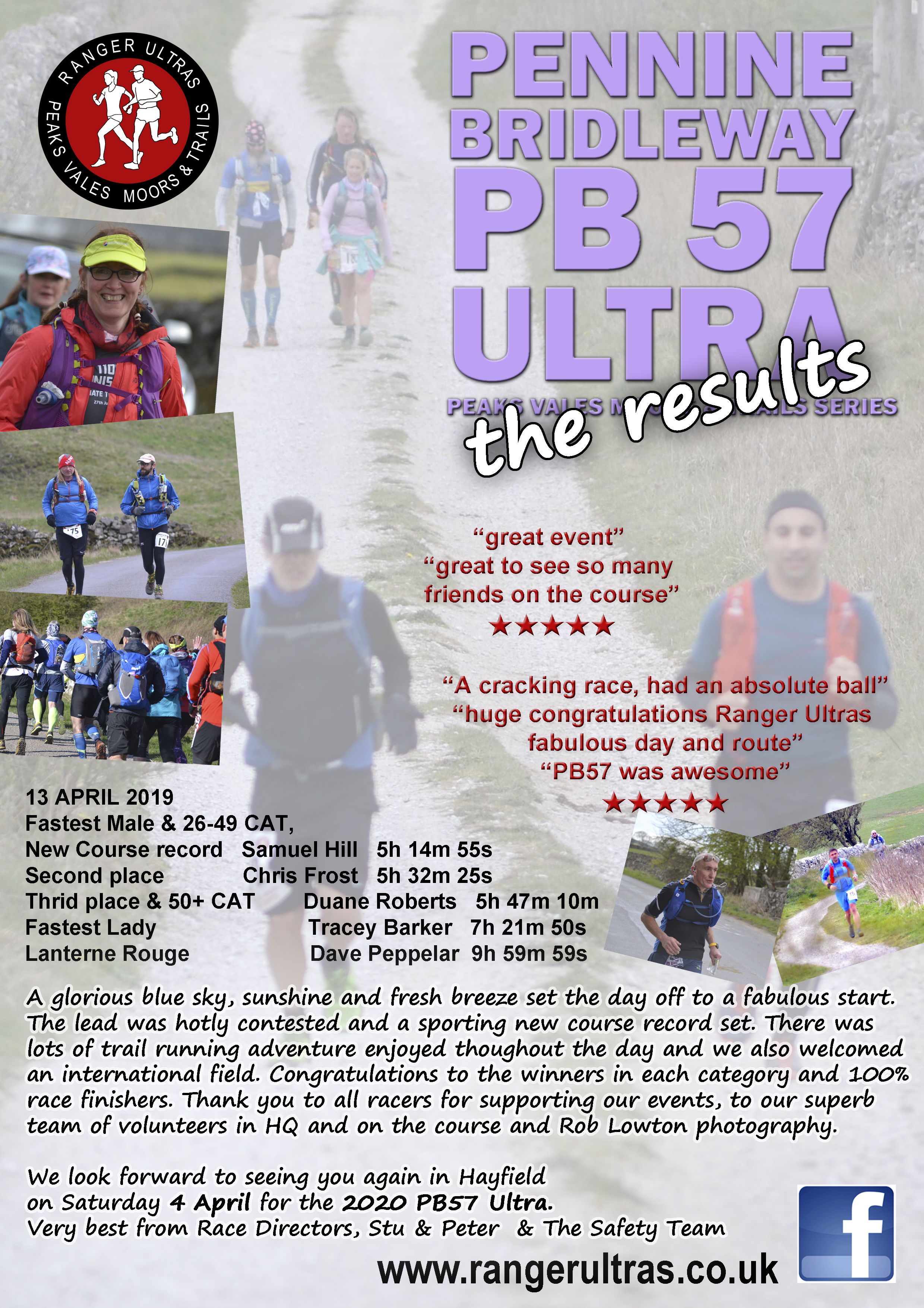 PB57 2019 The Results